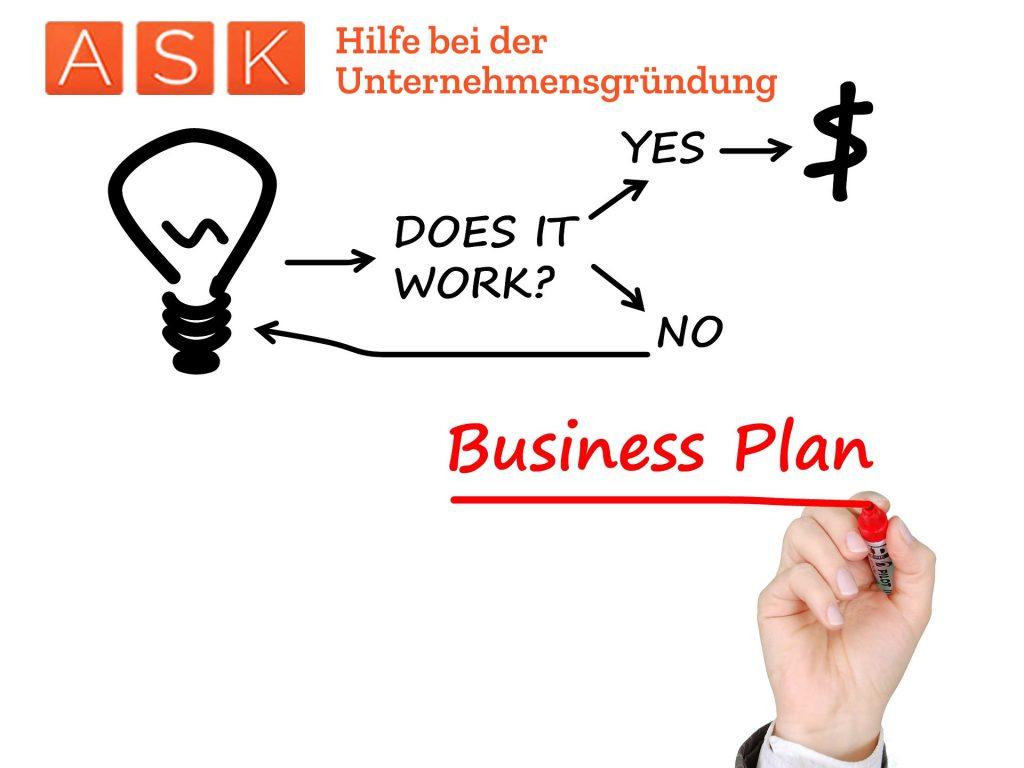 Unternehmensgründung